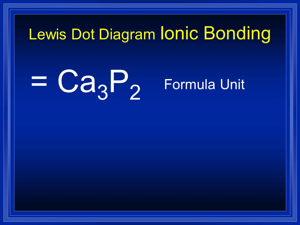 Ionic Bonding Ca 2+ P 3- Ca 2+ P 3- Ca 2+