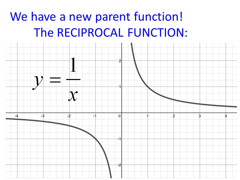 We have a new parent function! The RECIPROCAL FUNCTION: