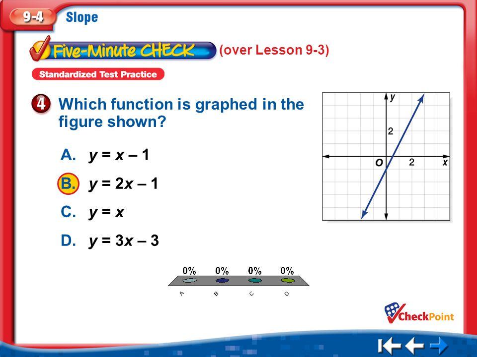 1.A 2.B 3.C 4.D Five Minute Check 4 (over Lesson 9-3) A.y = x – 1 B.y = 2x – 1 C.y = x D.y = 3x – 3 Which function is graphed in the figure shown?