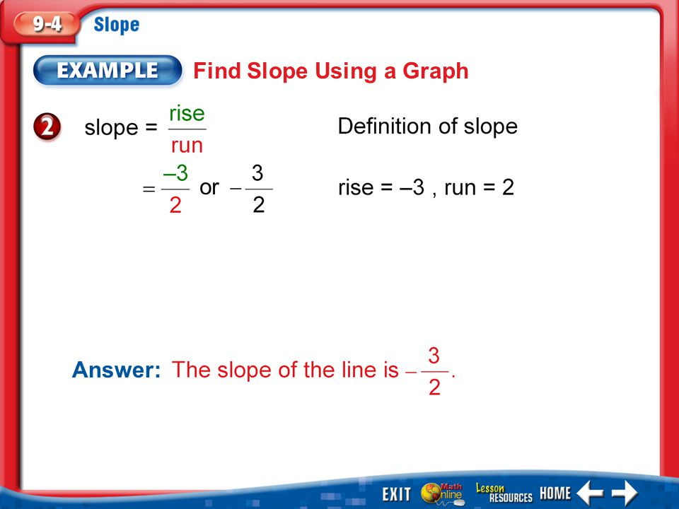Example 2 Find Slope Using a Graph Answer: or
