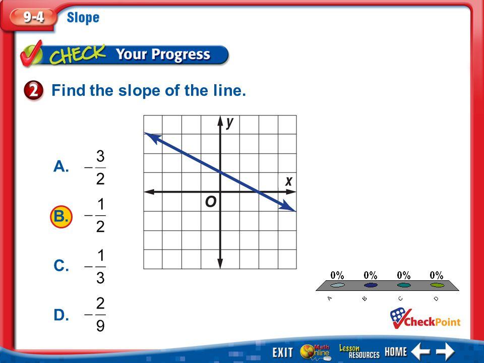 1.A 2.B 3.C 4.D Example 2 Find the slope of the line. A. B. C. D.