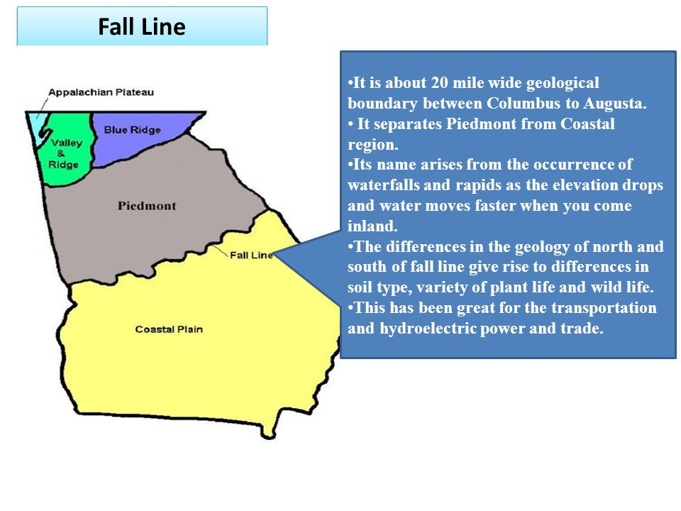 Fall Line It is about 20 mile wide geological boundary between Columbus to Augusta. It separates Piedmont from Coastal region. Its name arises from th
