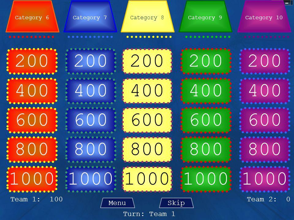 200 1000 200 400 200 400 200 400 600 800 600 800 600 800 1000 800 Team 2: 0 Turn: Team 1 Team 1: 100 MenuSkip Category 9Category 8Category 7Category 6Category 10