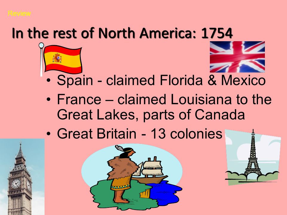 In the rest of North America: 1754 Spain - claimed Florida & Mexico France – claimed Louisiana to the Great Lakes, parts of Canada Great Britain - 13 colonies Review
