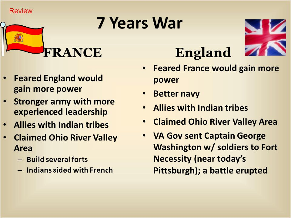 7 Years War FRANCE Feared England would gain more power Stronger army with more experienced leadership Allies with Indian tribes Claimed Ohio River Va