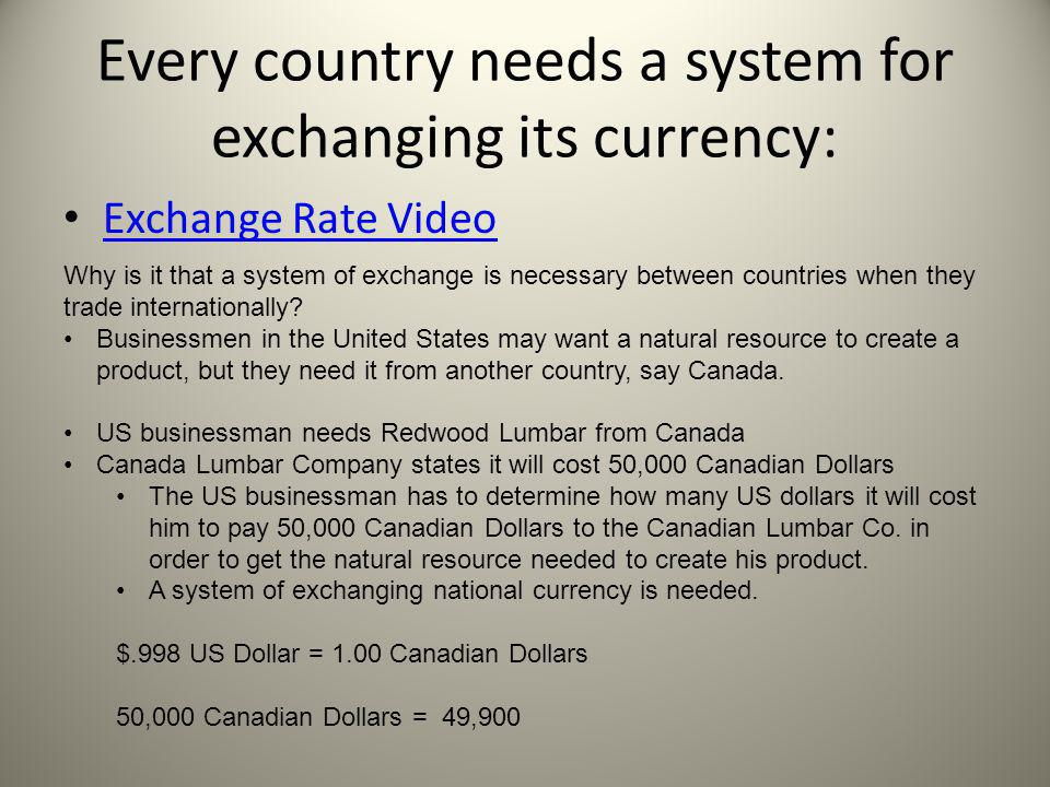 Every country needs a system for exchanging its currency: Exchange Rate Video Why is it that a system of exchange is necessary between countries when