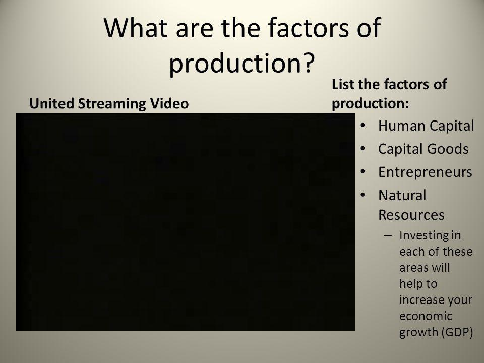 What are the factors of production? United Streaming Video List the factors of production: Human Capital Capital Goods Entrepreneurs Natural Resources