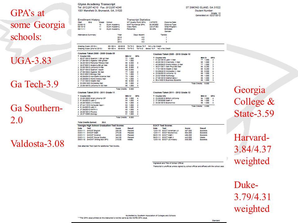 GPA's at some Georgia schools: UGA-3.83 Ga Tech-3.9 Ga Southern- 2.0 Valdosta-3.08 Georgia College & State-3.59 Harvard- 3.84/4.37 weighted Duke- 3.79/4.31 weighted