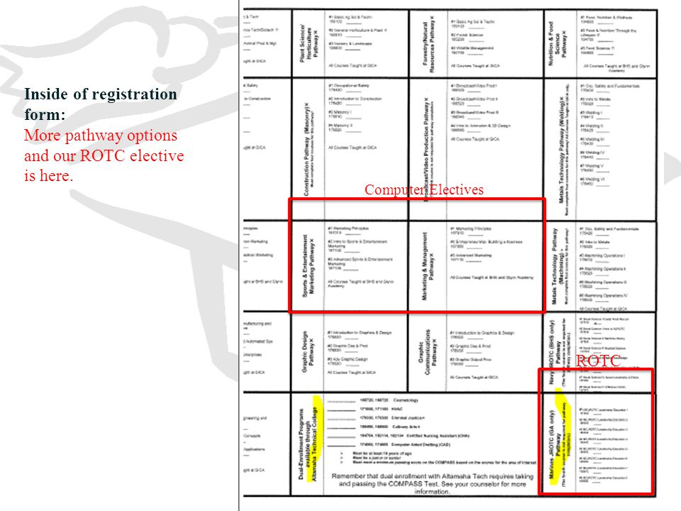 Inside of registration form: More pathway options and our ROTC elective is here. ROTC Computer Electives