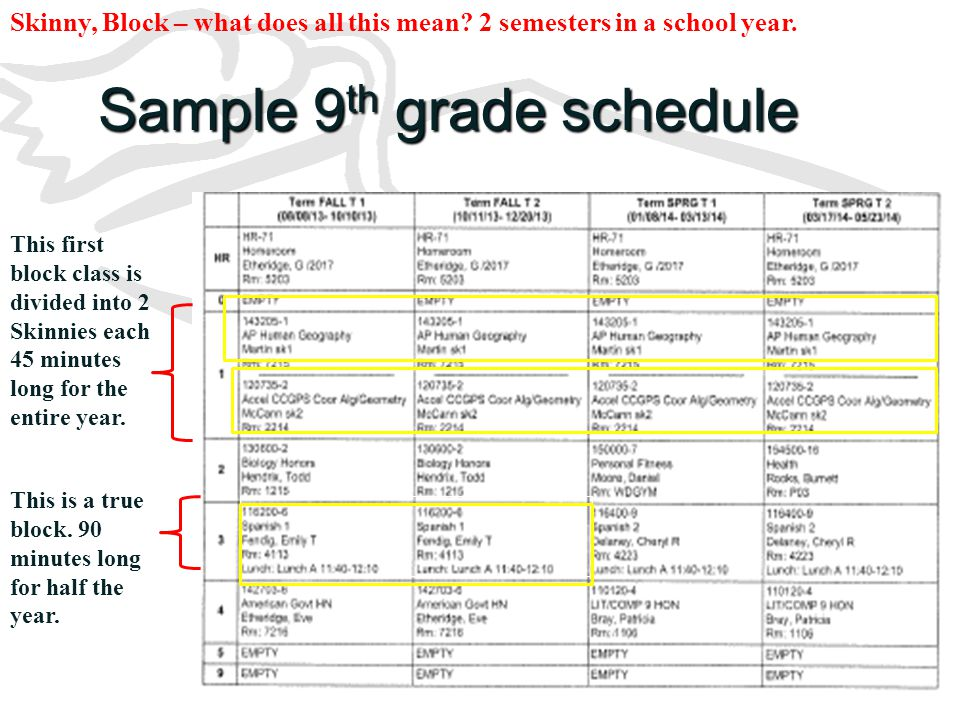 Sample 9 th grade schedule This first block class is divided into 2 Skinnies each 45 minutes long for the entire year. This is a true block. 90 minute