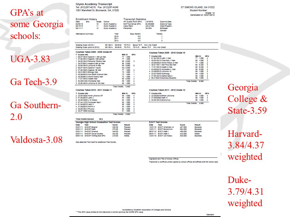 GPA's at some Georgia schools: UGA-3.83 Ga Tech-3.9 Ga Southern- 2.0 Valdosta-3.08 Georgia College & State-3.59 Harvard- 3.84/4.37 weighted Duke- 3.79