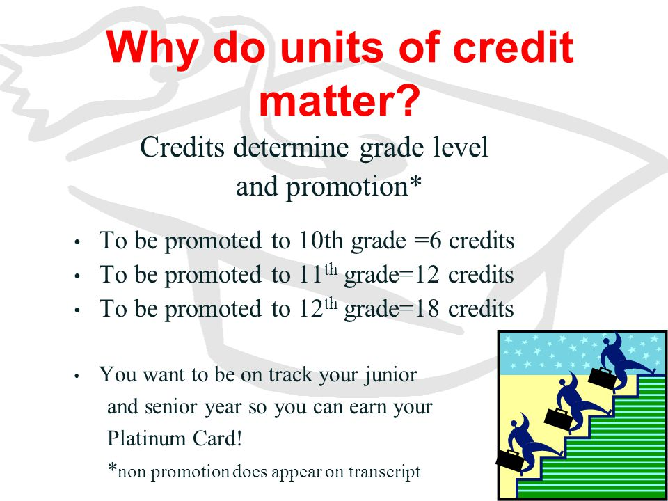Why do units of credit matter? Credits determine grade level and promotion* To be promoted to 10th grade =6 credits To be promoted to 11 th grade=12 c