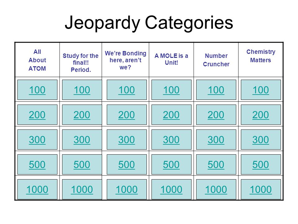 Jeopardy Categories All About ATOM Study for the final!.