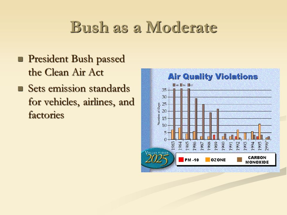Bush as a Moderate President Bush passed the Clean Air Act President Bush passed the Clean Air Act Sets emission standards for vehicles, airlines, and factories Sets emission standards for vehicles, airlines, and factories