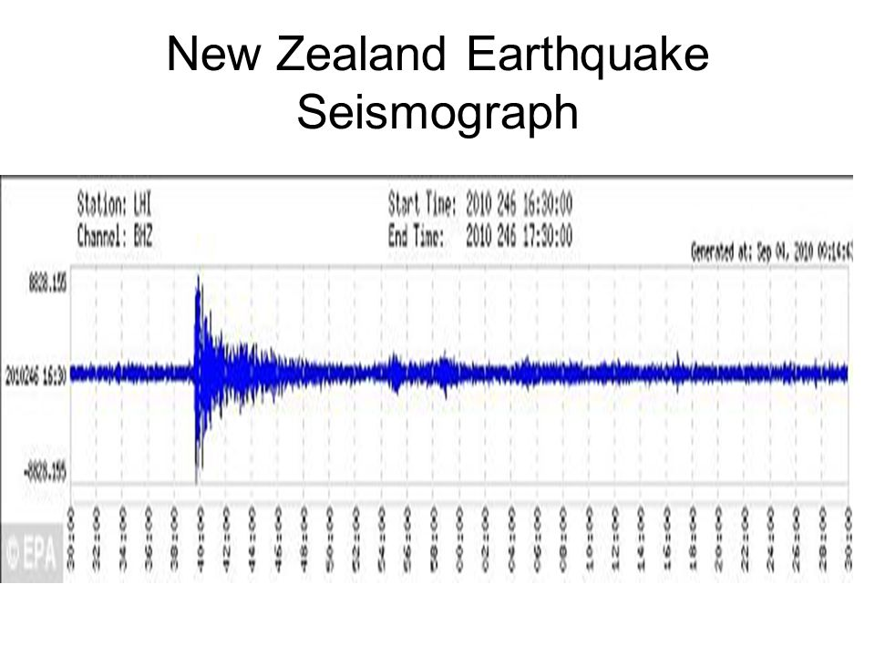New Zealand Earthquake Seismograph