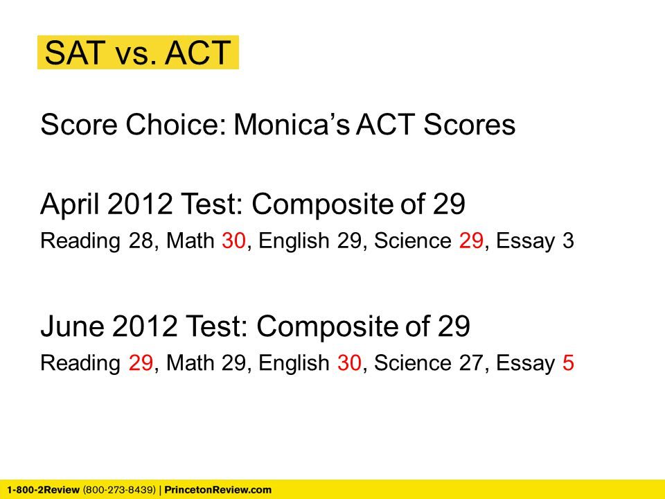 SAT vs. ACT Score Choice: Monica's ACT Scores April 2012 Test: Composite of 29 Reading 28, Math 30, English 29, Science 29, Essay 3 June 2012 Test: Co