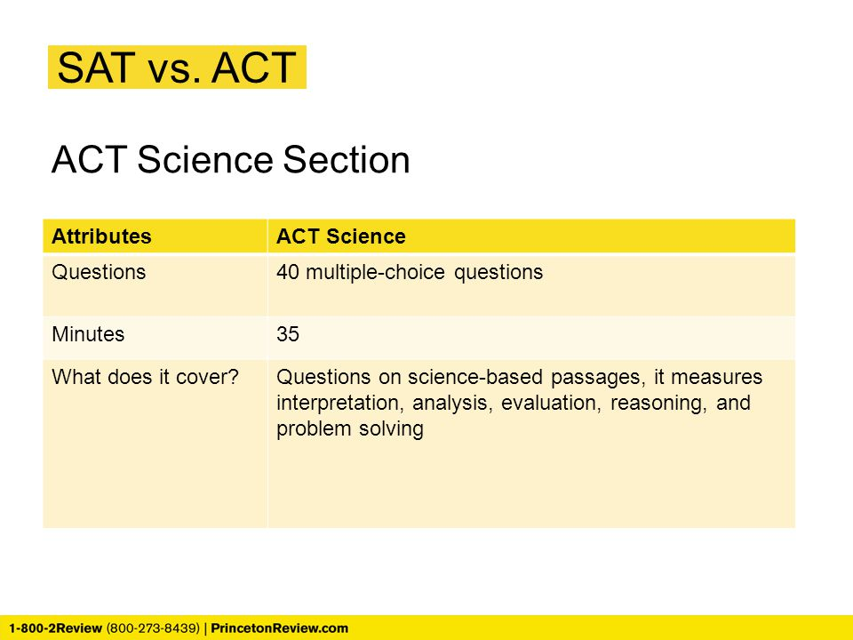 SAT vs. ACT ACT Science Section AttributesACT Science Questions40 multiple-choice questions Minutes35 What does it cover?Questions on science-based pa
