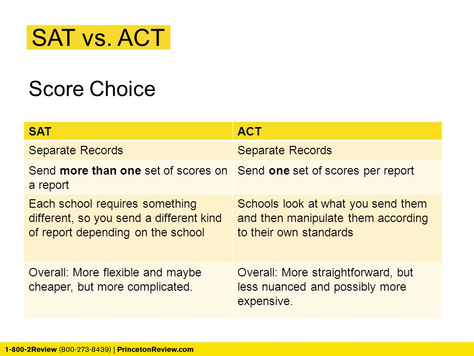 SAT vs. ACT Score Choice SATACT Separate Records Send more than one set of scores on a report Send one set of scores per report Each school requires s