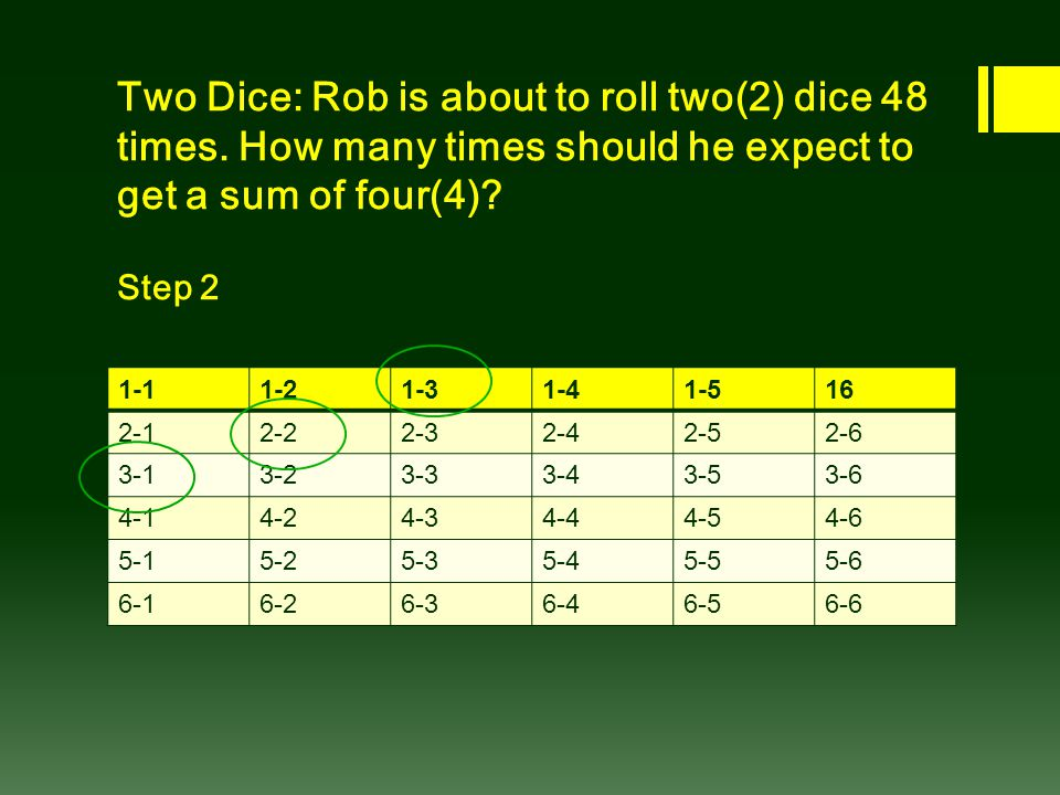 Two Dice: Rob is about to roll two(2) dice 48 times.