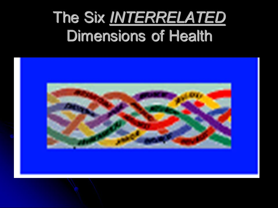 The Six INTERRELATED Dimensions of Health
