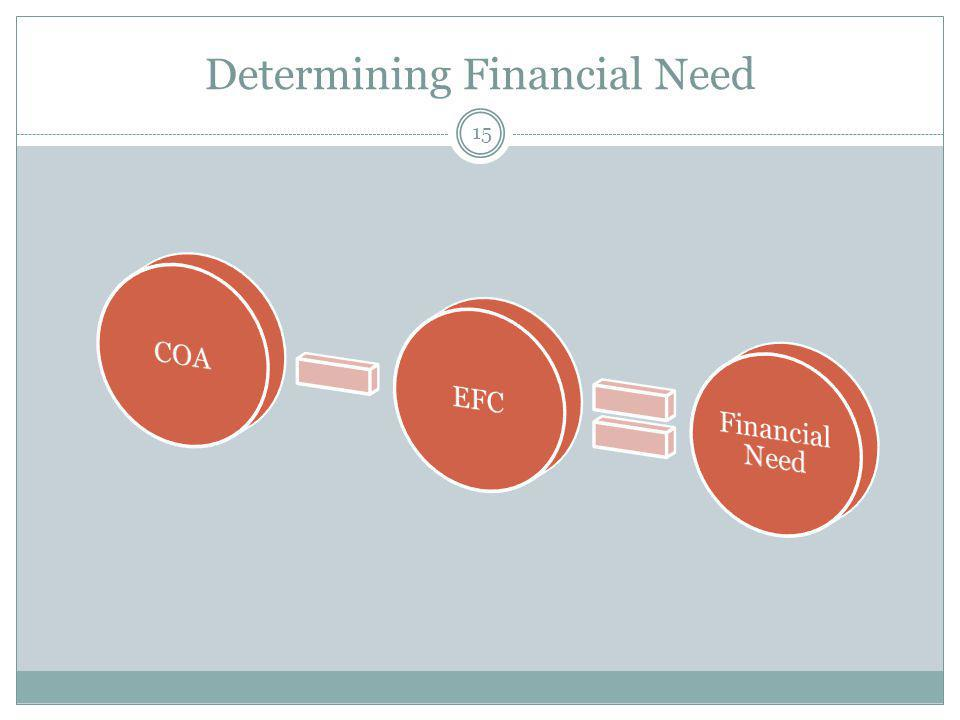 Determining Financial Need 15