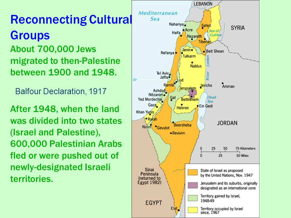 Reconnecting Cultural Groups About 700,000 Jews migrated to then-Palestine between 1900 and 1948.