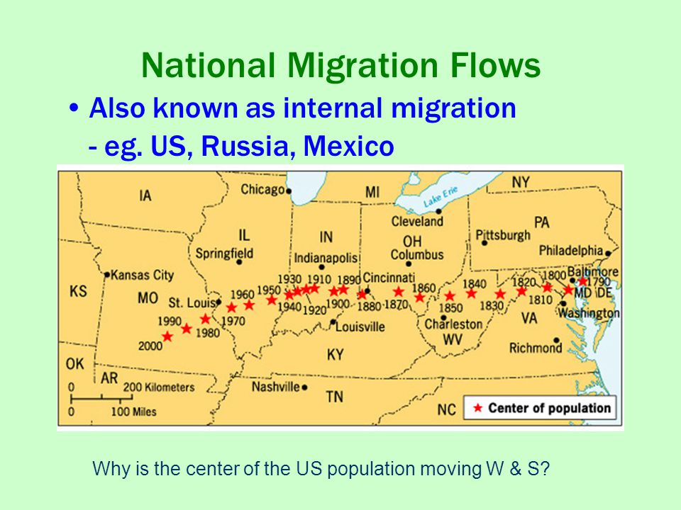 National Migration Flows Also known as internal migration - eg.