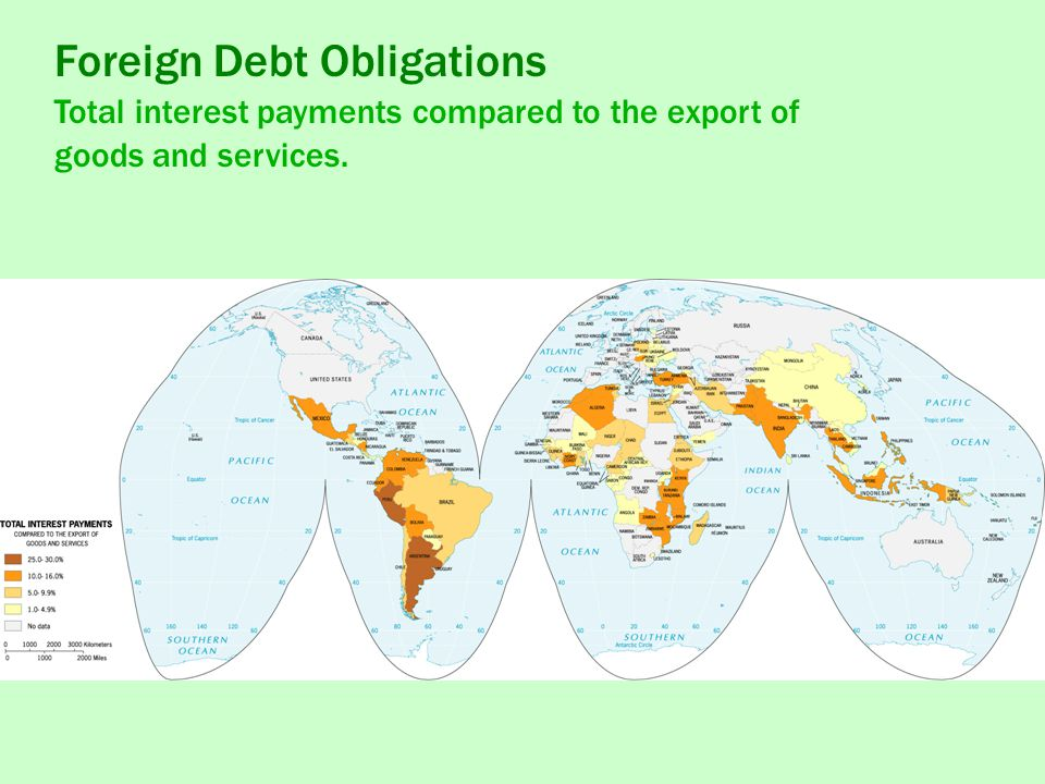 Foreign Debt Obligations Total interest payments compared to the export of goods and services.