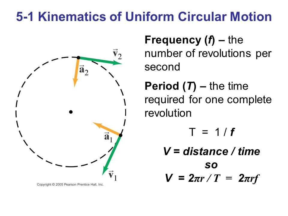 5-1 Kinematics of Uniform Circular Motion Frequency (f) – the number of revolutions per second Period (T) – the time required for one complete revolution T = 1 / f V = distance / time so V = 2 πr / T = 2 πrf