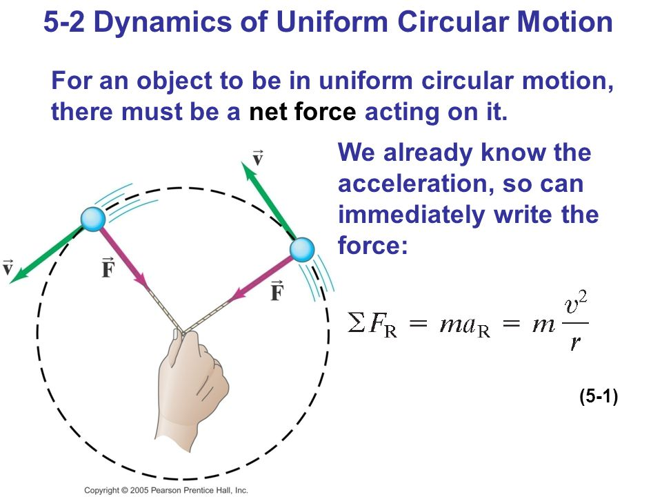 5-2 Dynamics of Uniform Circular Motion For an object to be in uniform circular motion, there must be a net force acting on it. We already know the ac