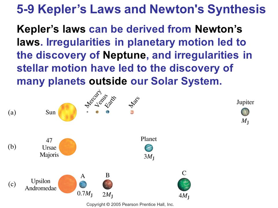 5-9 Kepler's Laws and Newton s Synthesis Kepler's laws can be derived from Newton's laws.