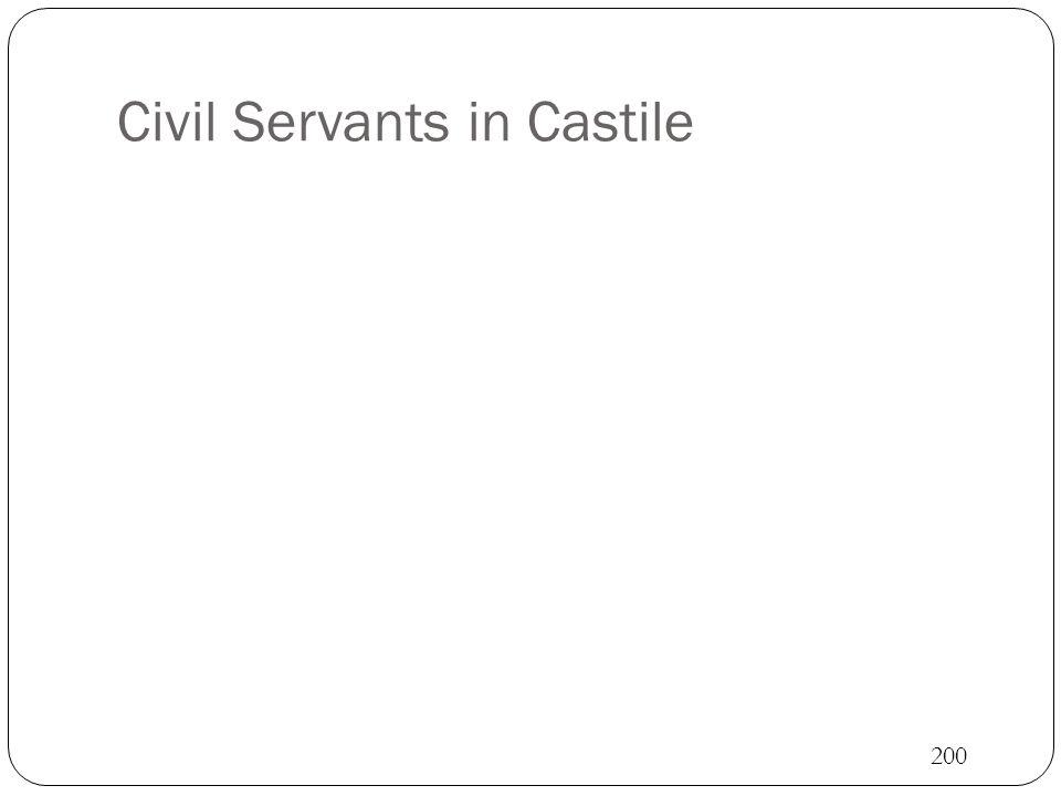 Civil Servants in Castile 200