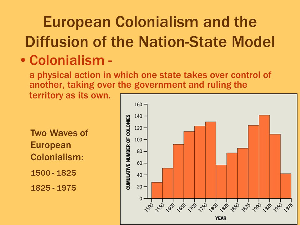 European Colonialism and the Diffusion of the Nation-State Model Colonialism - a physical action in which one state takes over control of another, tak
