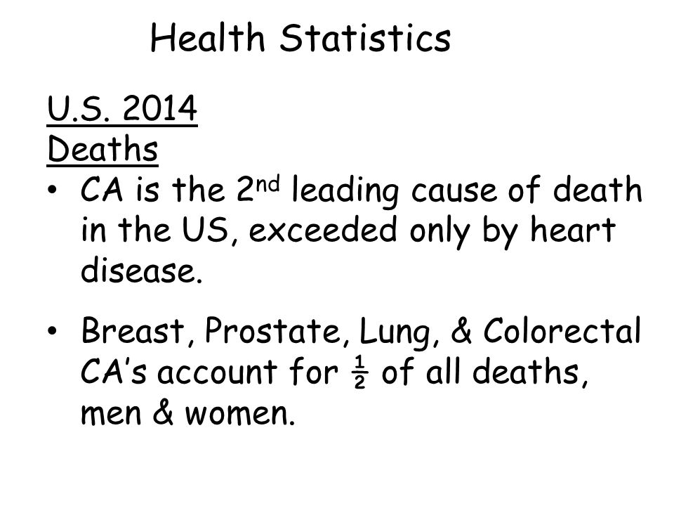 U.S.2014 Deaths CA is the 2 nd leading cause of death in the US, exceeded only by heart disease.