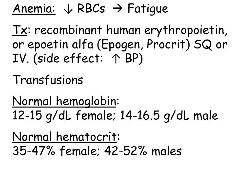 Anemia: ↓ RBCs  Fatigue Tx: recombinant human erythropoietin, or epoetin alfa (Epogen, Procrit) SQ or IV. (side effect: ↑ BP) Transfusions Normal hem