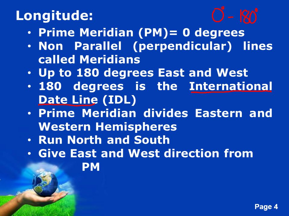 Free Powerpoint Templates Page 4 Longitude: Prime Meridian (PM)= 0 degrees Non Parallel (perpendicular) lines called Meridians Up to 180 degrees East