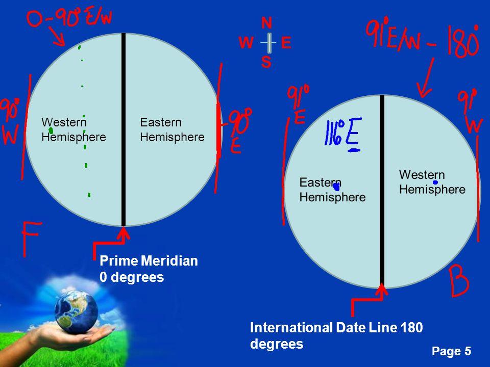 Free Powerpoint Templates Page 5 Western Hemisphere Eastern Hemisphere Prime Meridian 0 degrees International Date Line 180 degrees N W E S