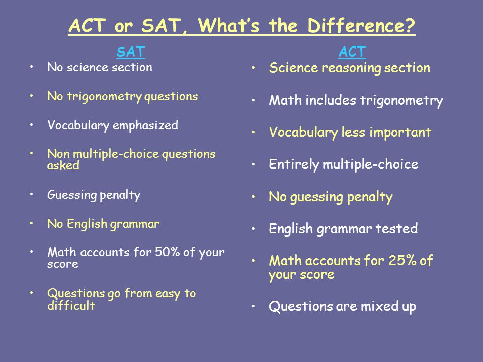 ACT or SAT, What's the Difference.