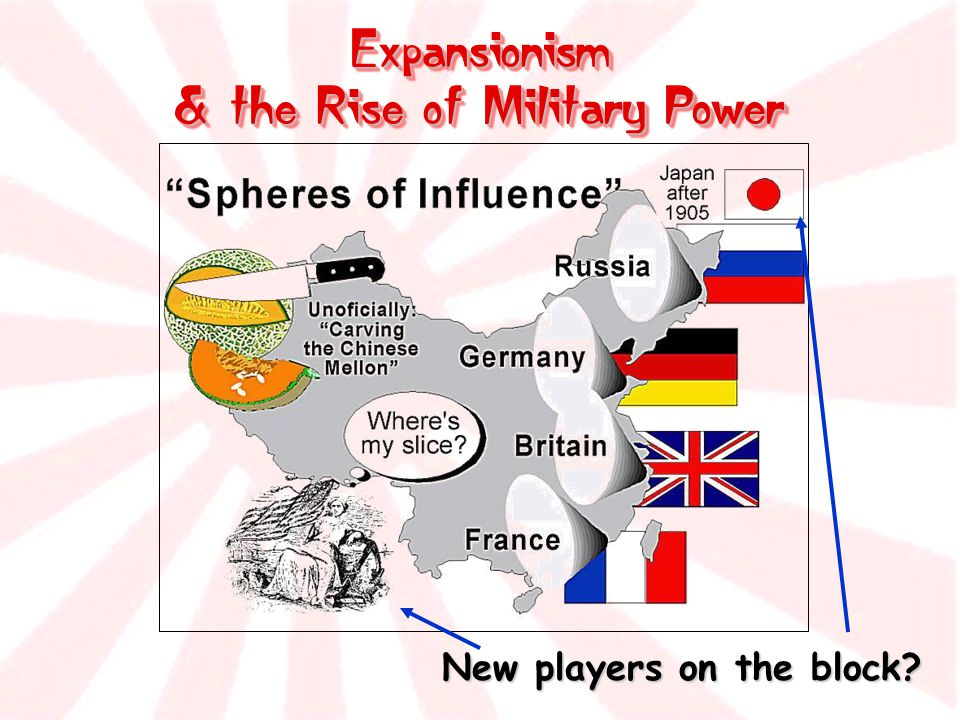 Expansionism & the Rise of Military Power New players on the block?