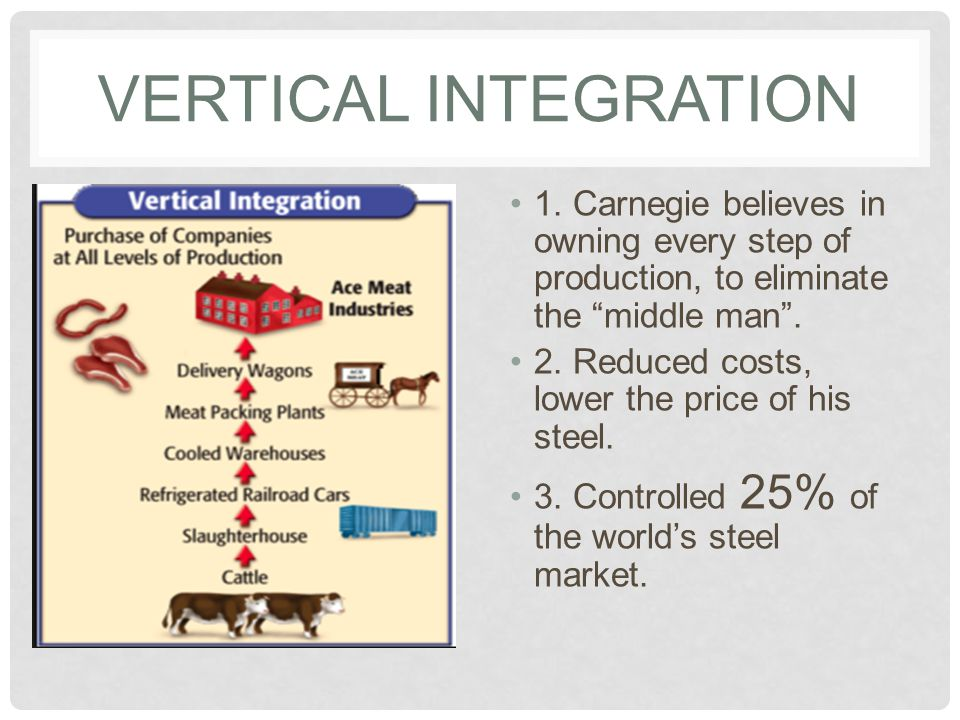 "VERTICAL INTEGRATION 1. Carnegie believes in owning every step of production, to eliminate the ""middle man"". 2. Reduced costs, lower the price of his"