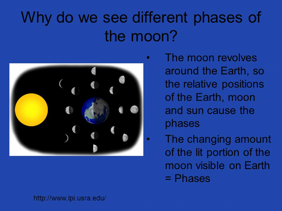 Why do we see different phases of the moon.