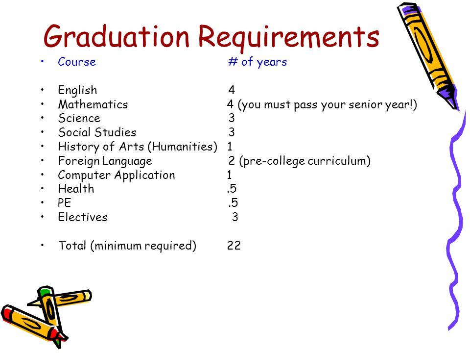 Graduation Requirements Course # of years English4 Mathematics 4 (you must pass your senior year!) Science3 Social Studies3 History of Arts (Humanitie