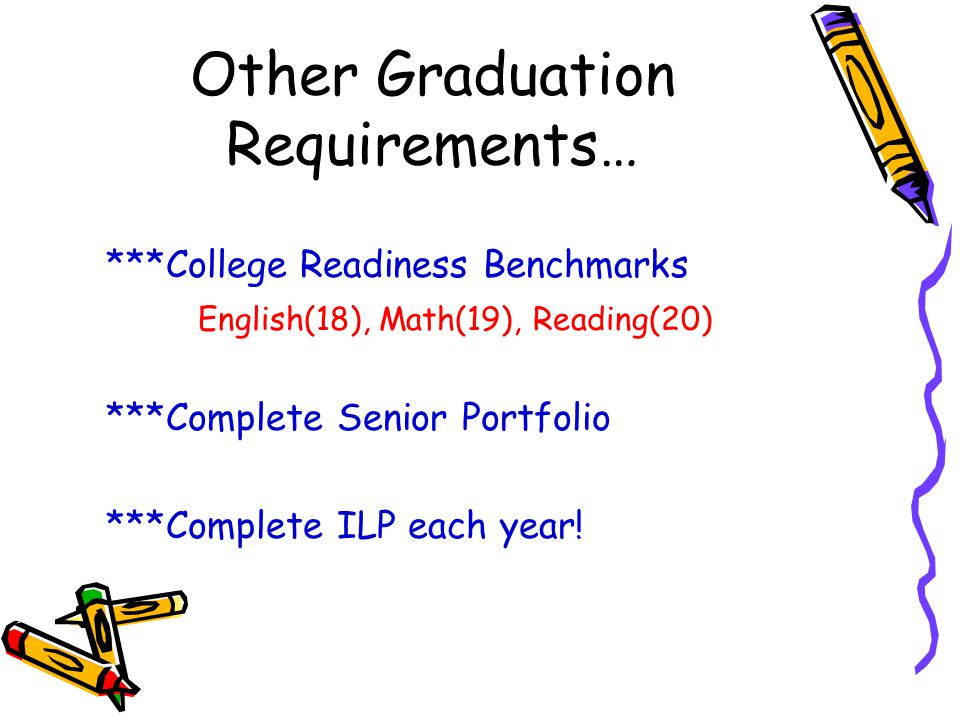 Other Graduation Requirements… ***College Readiness Benchmarks English(18), Math(19), Reading(20) ***Complete Senior Portfolio ***Complete ILP each ye