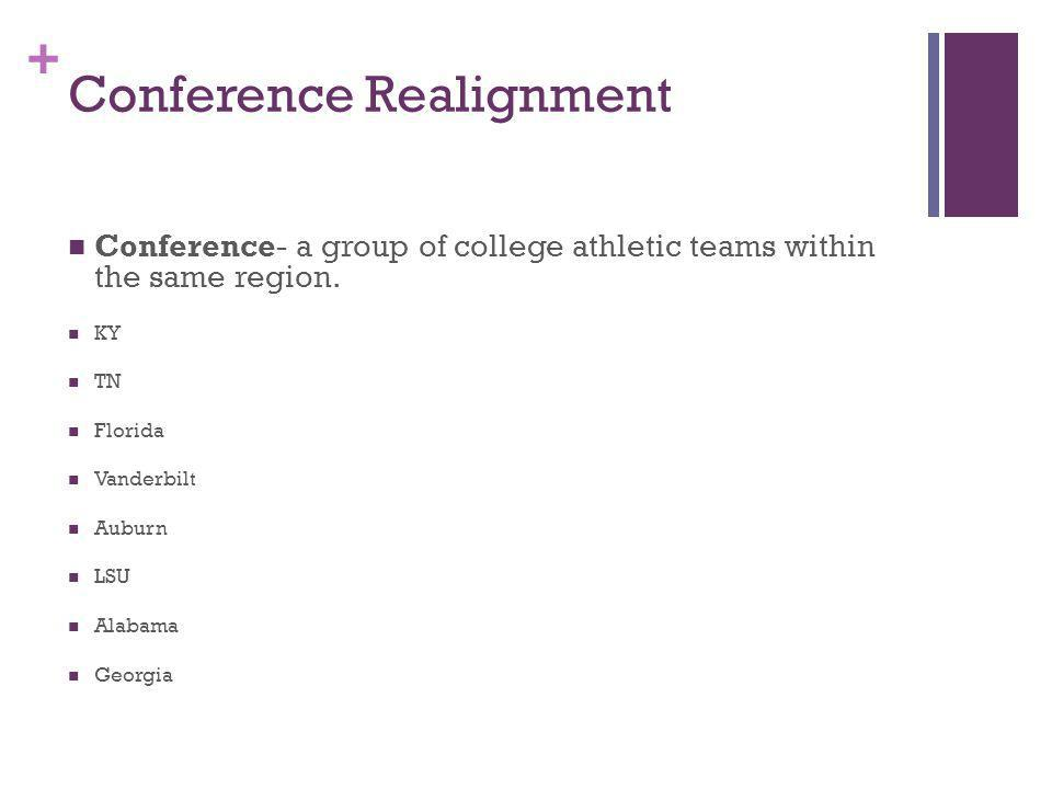 + Conference Realignment Conference- a group of college athletic teams within the same region.