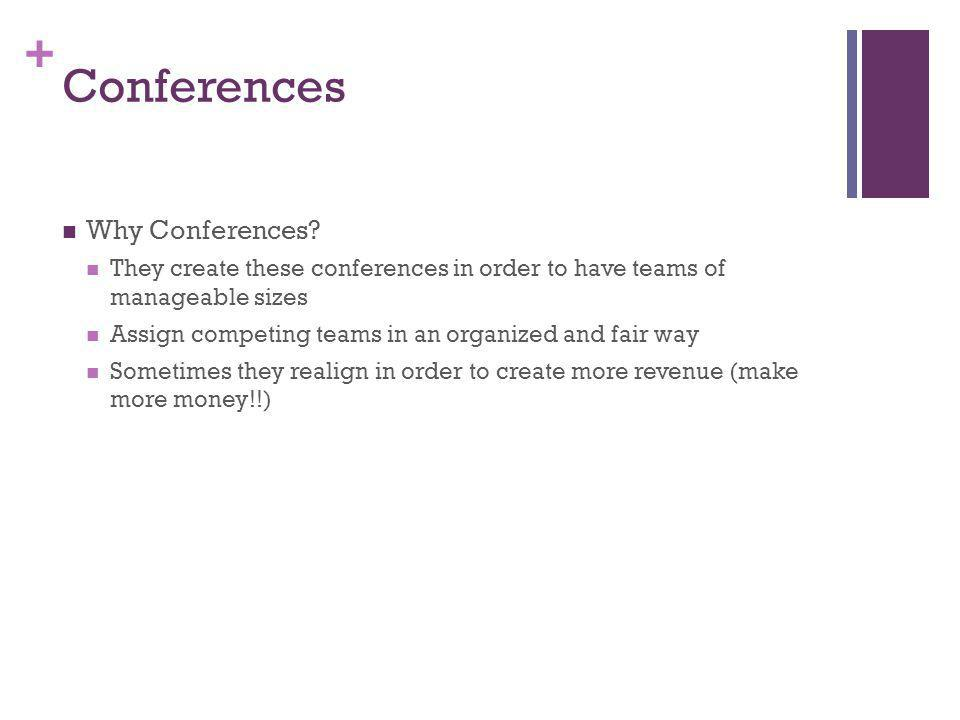 + Conferences Why Conferences.