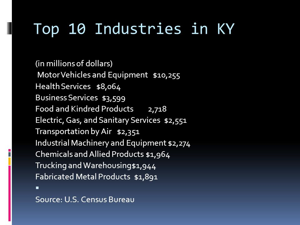 Top 10 Industries in KY (in millions of dollars) Motor Vehicles and Equipment $10,255 Health Services $8,064 Business Services $3,599 Food and Kindred