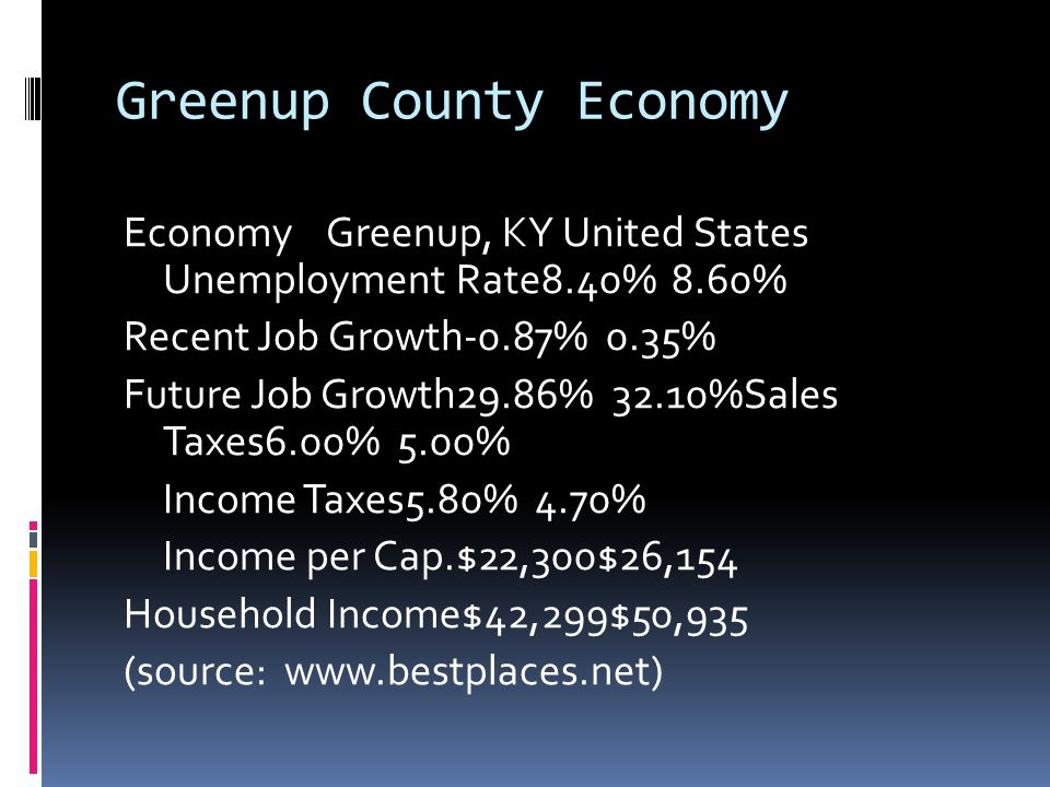 Greenup County Economy EconomyGreenup, KY United States Unemployment Rate8.40% 8.60% Recent Job Growth-0.87% 0.35% Future Job Growth29.86% 32.10%Sales