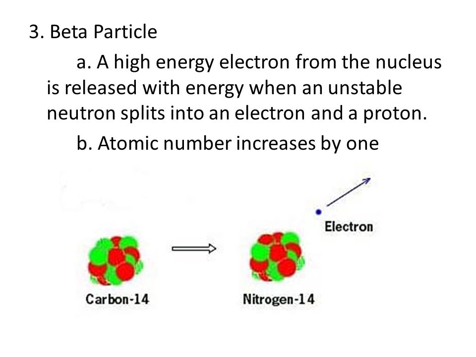3. Beta Particle a. A high energy electron from the nucleus is released with energy when an unstable neutron splits into an electron and a proton. b.
