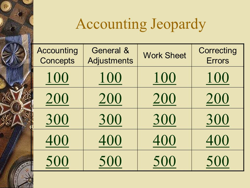 Accounting Jeopardy Century 21 Accounting Chapter 6 by Mrs. Saylor