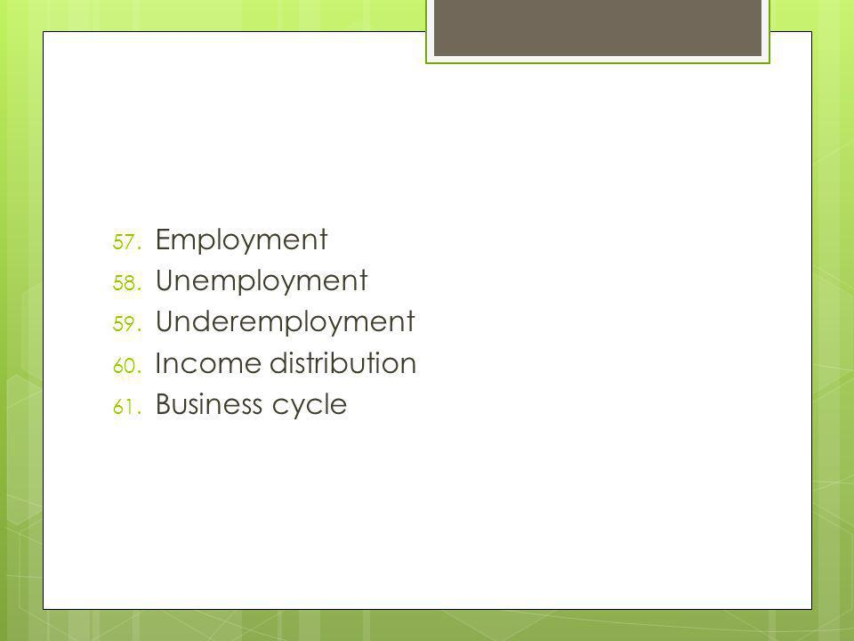 57. Employment 58. Unemployment 59. Underemployment 60. Income distribution 61. Business cycle